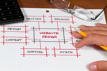 Tot ce trebuie sa stiti despre o structura corecta a site-ului vostru